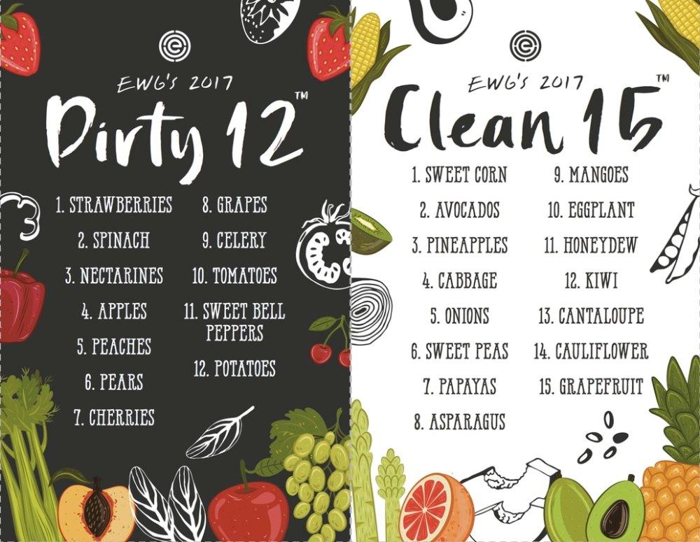 Dirty-12-Clean-15
